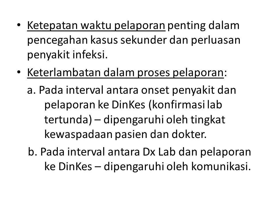 Pelaporan Morbili didasarkan atas kriteria epid (i.e., definisi kasus klinis + pemaparan thd orang dengan Dx lab)  tidak ada keterlambatan yg berkaitan dengan Dx lab.