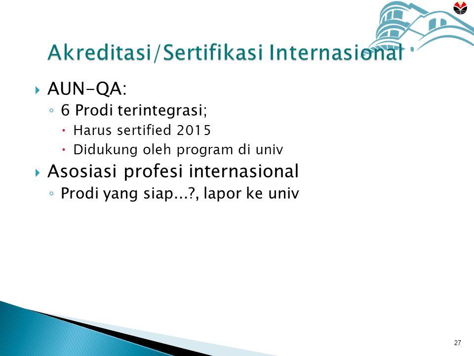  AUN-QA: ◦ 6 Prodi terintegrasi;  Harus sertified 2015  Didukung oleh program di univ  Asosiasi profesi internasional ◦ Prodi yang siap...?, lapor ke univ 27 Akreditasi/Sertifikasi Internasional