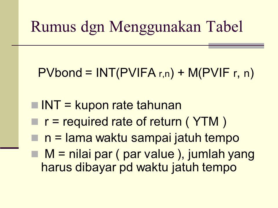 Rumus dgn Menggunakan Tabel PVbond = INT(PVIFA r,n ) + M(PVIF r, n ) INT = kupon rate tahunan r = required rate of return ( YTM ) n = lama waktu sampai jatuh tempo M = nilai par ( par value ), jumlah yang harus dibayar pd waktu jatuh tempo