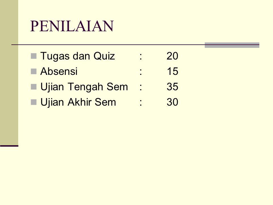 PENILAIAN Tugas dan Quiz:20 Absensi:15 Ujian Tengah Sem:35 Ujian Akhir Sem:30