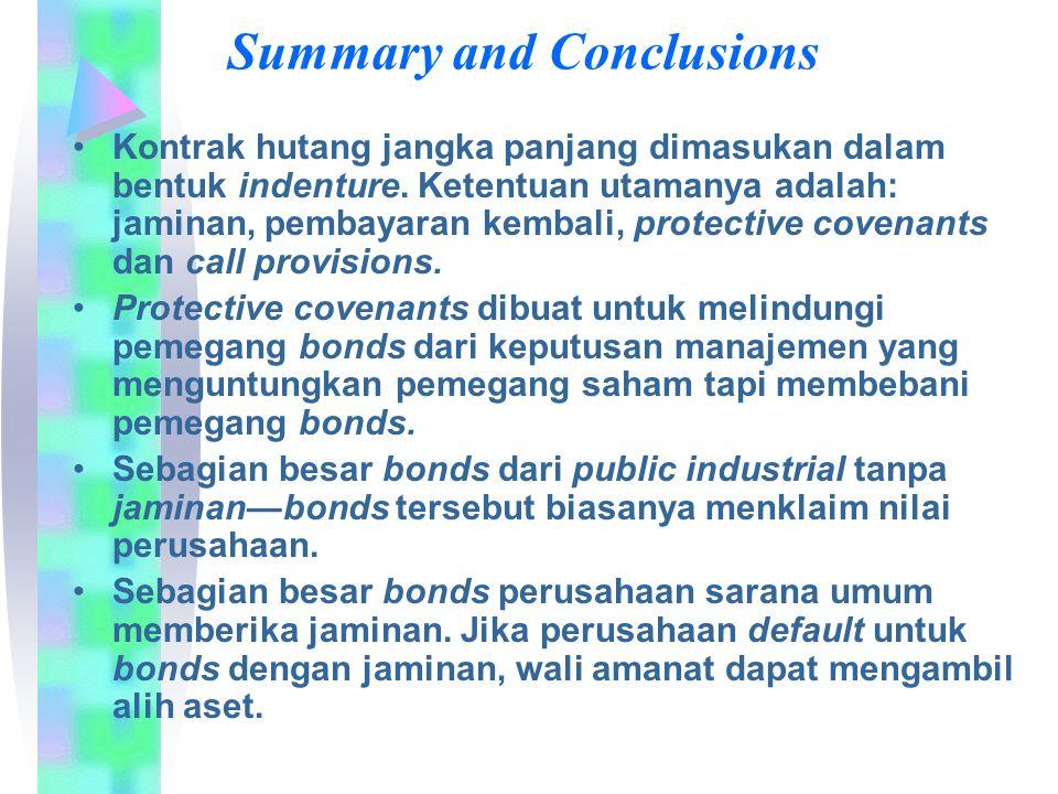 Summary and Conclusions Kontrak hutang jangka panjang dimasukan dalam bentuk indenture. Ketentuan utamanya adalah: jaminan, pembayaran kembali, protec