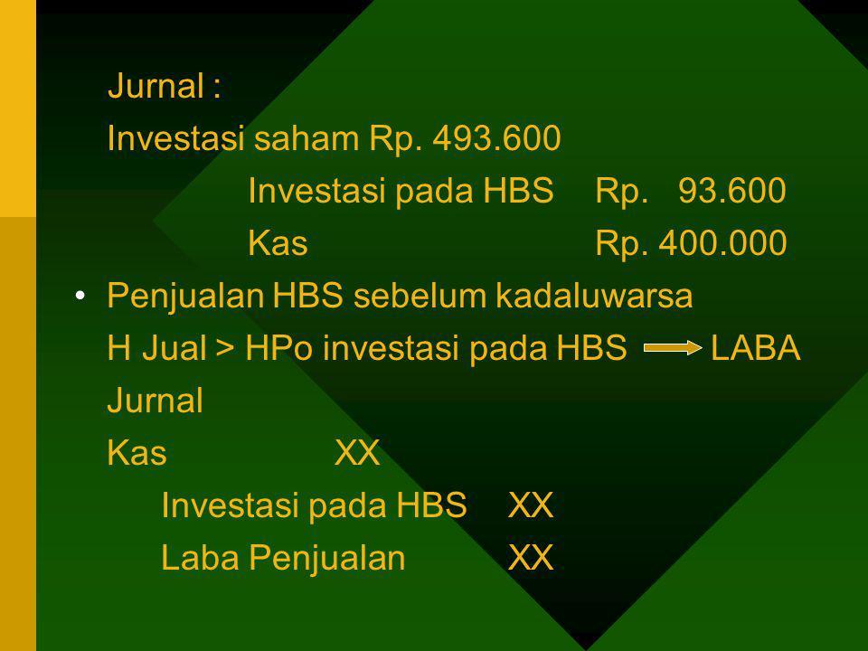 Jurnal : Investasi saham Rp. 493.600 Investasi pada HBSRp. 93.600 KasRp. 400.000 Penjualan HBS sebelum kadaluwarsa H Jual > HPo investasi pada HBS LAB