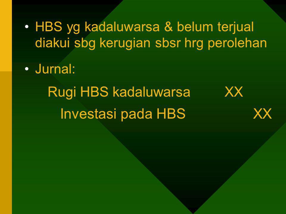 HBS yg kadaluwarsa & belum terjual diakui sbg kerugian sbsr hrg perolehan Jurnal: Rugi HBS kadaluwarsaXX Investasi pada HBSXX