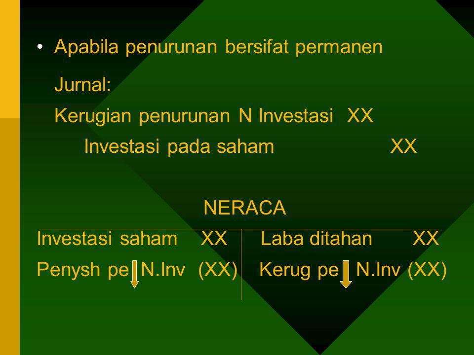 Apabila penurunan bersifat permanen Jurnal: Kerugian penurunan N Investasi XX Investasi pada saham XX NERACA Investasi saham XX Laba ditahan XX Penysh