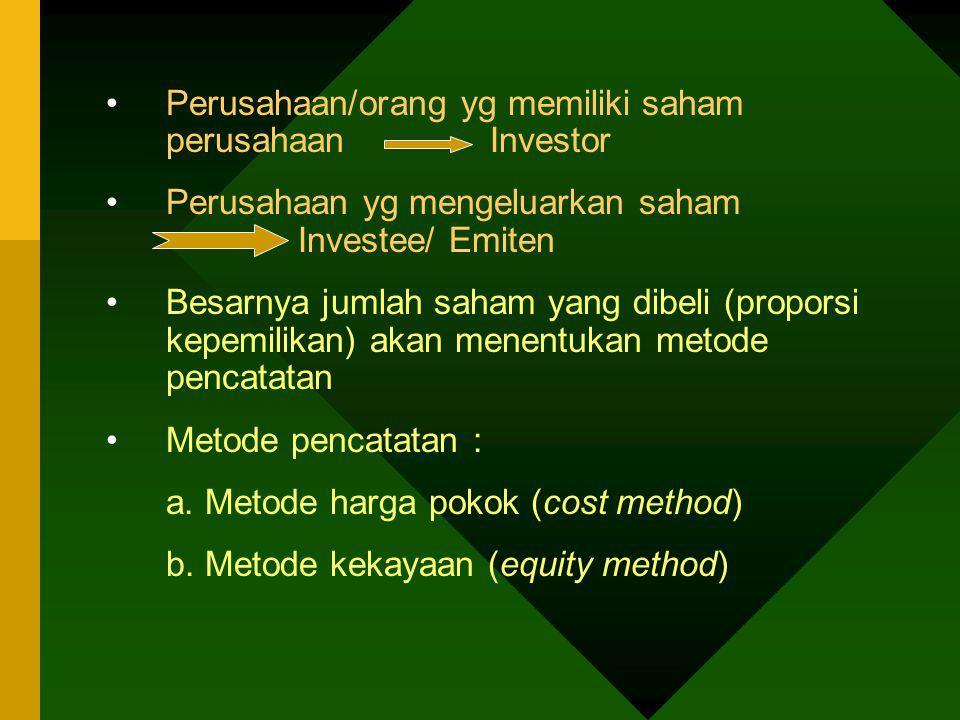 METODE AKUNTANSI HARGA PEROLEHAN /HARGA POKOK Investor memegang<20% saham beredar Prosedur pencatatan= investasi sementara Jurnal Perolehan: Investasi pada sahamxx Kasxx