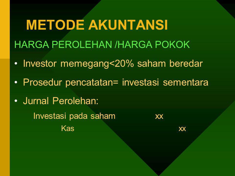 Pembelian saham dgn HBS HPo saham = harga beli + HPo HBS yg diserahkan Misal: PT PADMA membeli 100 lbr saham baru PT OMBO, nominal Rp.