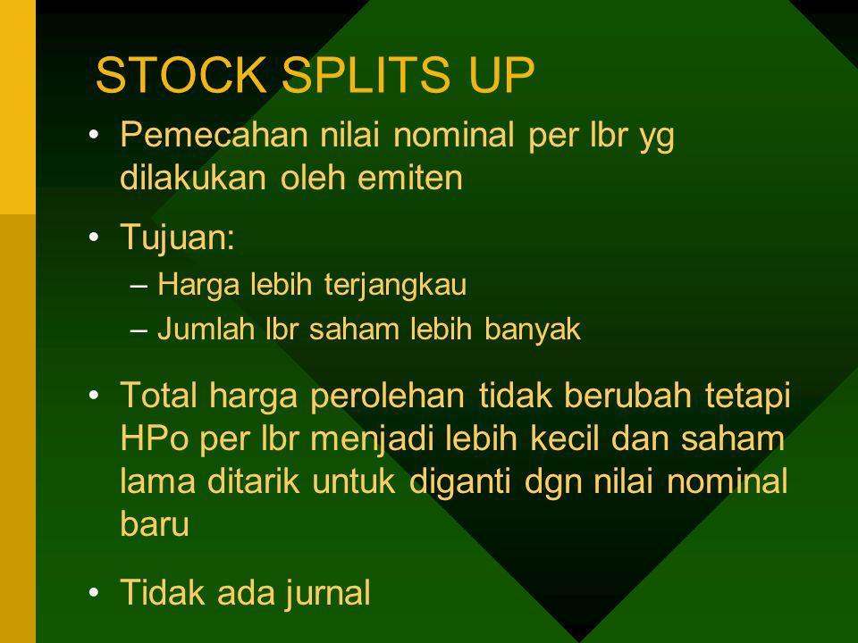 STOCK SPLITS UP Pemecahan nilai nominal per lbr yg dilakukan oleh emiten Tujuan: –Harga lebih terjangkau –Jumlah lbr saham lebih banyak Total harga pe