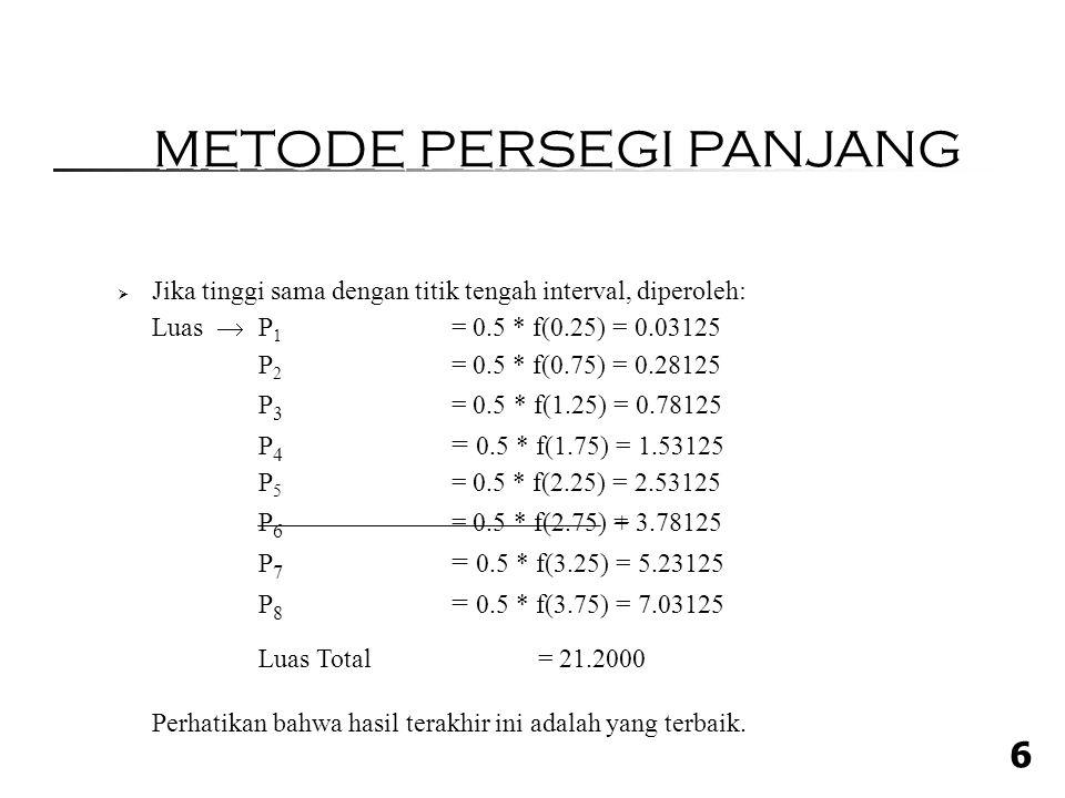6  Jika tinggi sama dengan titik tengah interval, diperoleh: Luas  P 1 = 0.5 * f(0.25) = 0.03125 P 2 = 0.5 * f(0.75) = 0.28125 P 3 = 0.5 * f(1.25) =