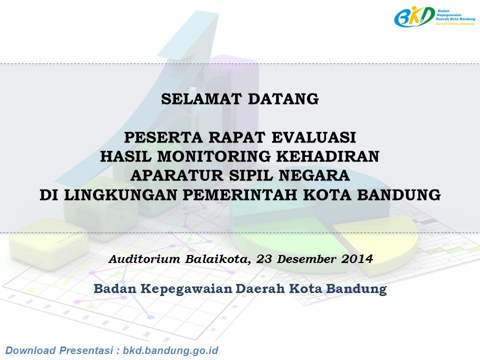 Badan Kepegawaian Daerah Kota Bandung Download Presentasi : bkd.bandung.go.id Auditorium Balaikota, 23 Desember 2014 SELAMAT DATANG PESERTA RAPAT EVAL