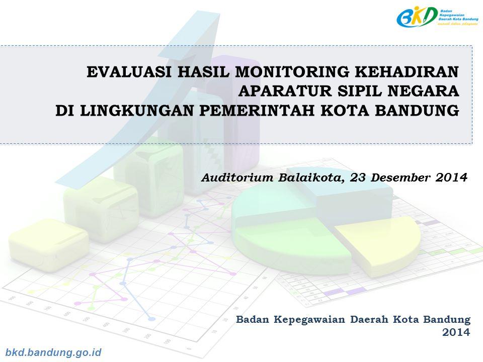 Badan Kepegawaian Daerah Kota Bandung 2014 bkd.bandung.go.id EVALUASI HASIL MONITORING KEHADIRAN APARATUR SIPIL NEGARA DI LINGKUNGAN PEMERINTAH KOTA B