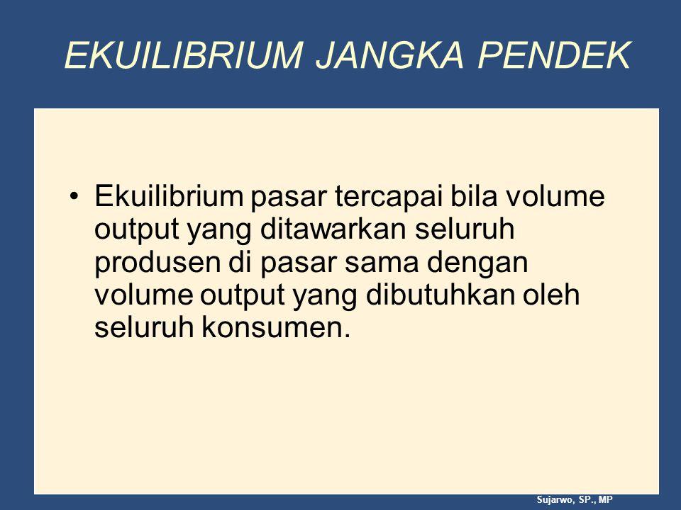 Sujarwo, SP., MP EKUILIBRIUM JANGKA PENDEK Ekuilibrium pasar tercapai bila volume output yang ditawarkan seluruh produsen di pasar sama dengan volume output yang dibutuhkan oleh seluruh konsumen.
