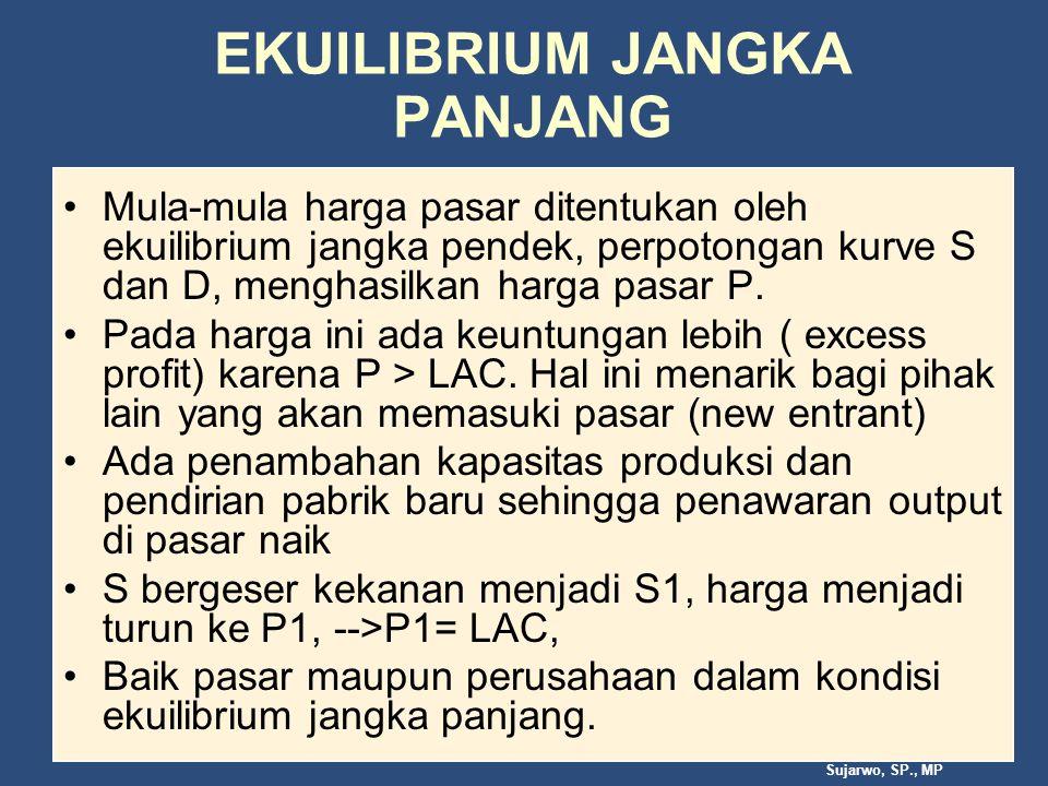 Sujarwo, SP., MP EKUILIBRIUM JANGKA PANJANG Mula-mula harga pasar ditentukan oleh ekuilibrium jangka pendek, perpotongan kurve S dan D, menghasilkan harga pasar P.