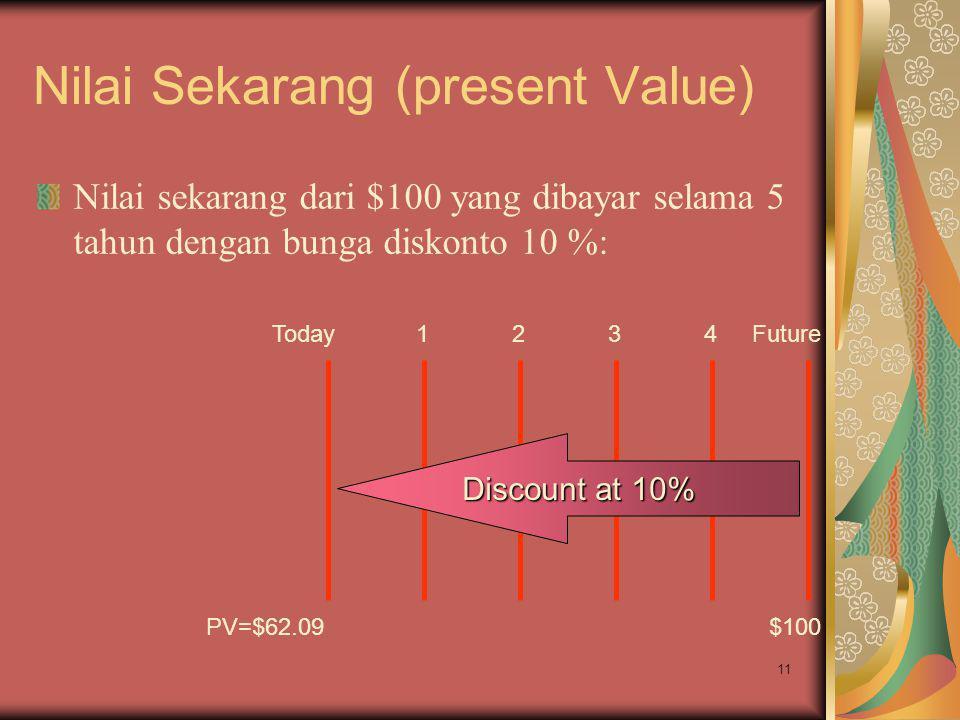 Nilai Sekarang (present Value) Nilai sekarang dari $100 yang dibayar selama 5 tahun dengan bunga diskonto 10 %: 11 Today1234Future PV=$62.09$100 Disco