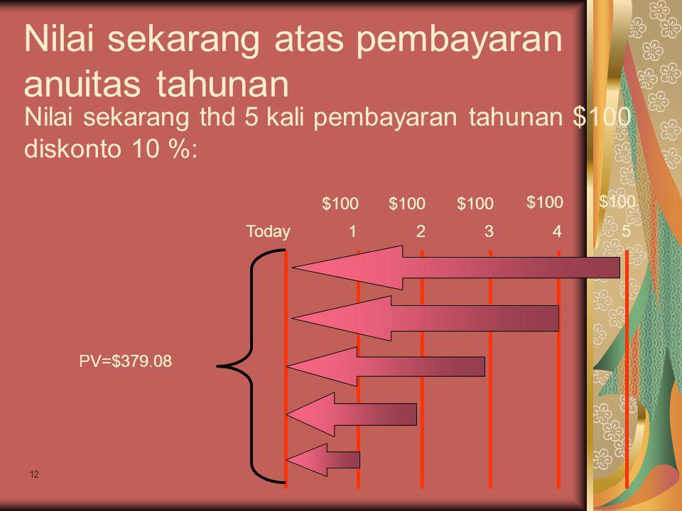 12 Nilai sekarang atas pembayaran anuitas tahunan Nilai sekarang thd 5 kali pembayaran tahunan $100 diskonto 10 %: Today12345 $100 PV=$379.08