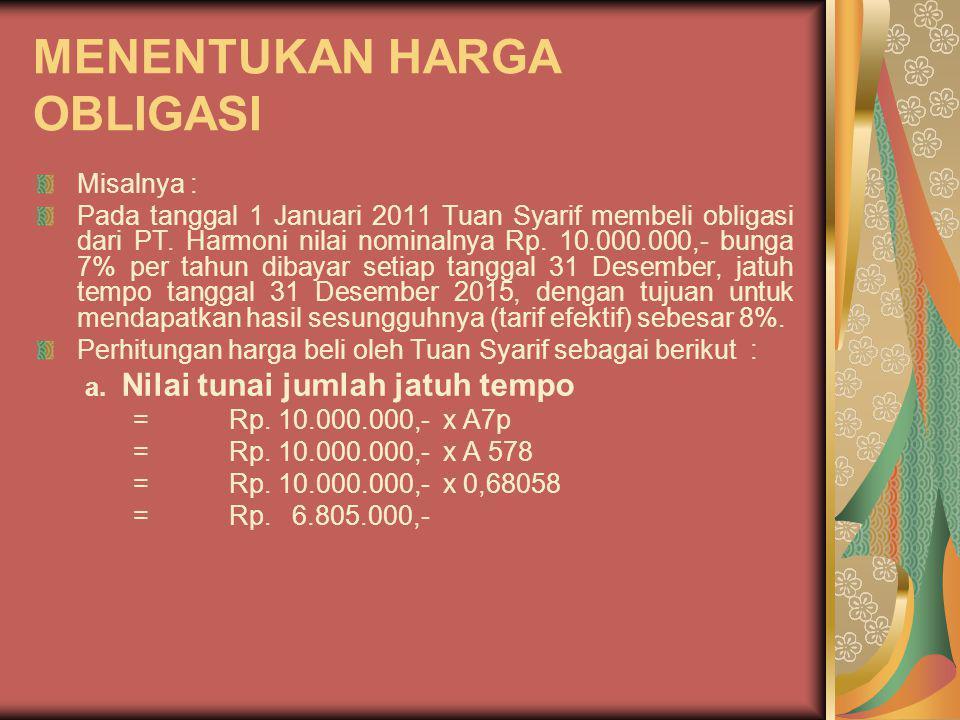 MENENTUKAN HARGA OBLIGASI Misalnya : Pada tanggal 1 Januari 2011 Tuan Syarif membeli obligasi dari PT. Harmoni nilai nominalnya Rp. 10.000.000,- bunga