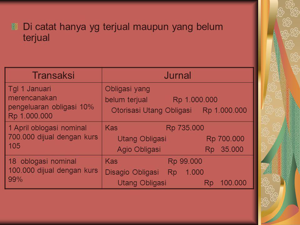 Di catat hanya yg terjual maupun yang belum terjual TransaksiJurnal Tgl 1 Januari merencanakan pengeluaran obligasi 10% Rp 1.000.000 Obligasi yang bel