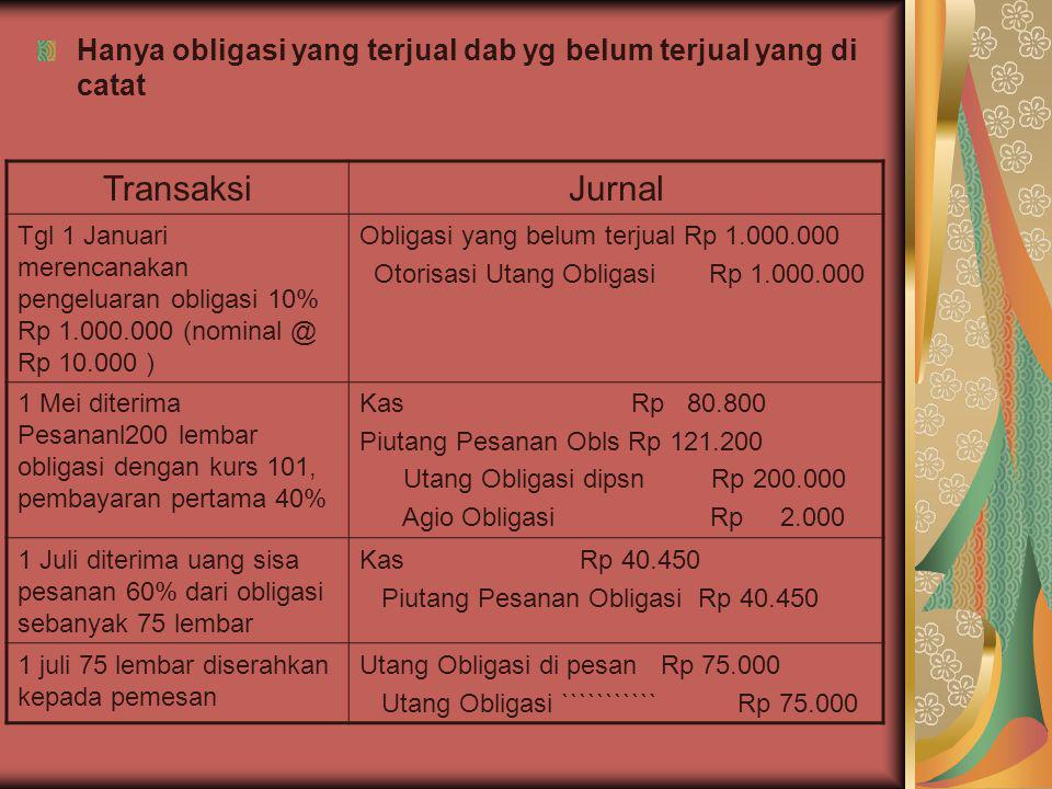Hanya obligasi yang terjual dab yg belum terjual yang di catat TransaksiJurnal Tgl 1 Januari merencanakan pengeluaran obligasi 10% Rp 1.000.000 (nomin