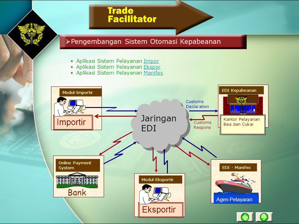 Biaya Impor Bea Masuk dan PDRI PENERIMAAN NEGARA BUKAN PAJAK (PNBP) Rp.