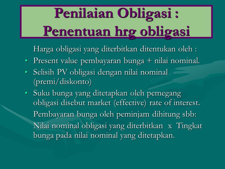 Harga obligasi yang diterbitkan ditentukan oleh : Present value pembayaran bunga + nilai nominal.