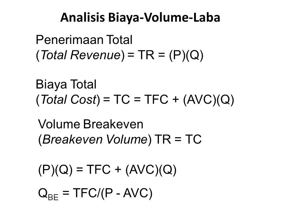 Analisis Biaya-Volume-Laba Penerimaan Total (Total Revenue) = TR = (P)(Q) Biaya Total (Total Cost) = TC = TFC + (AVC)(Q) Volume Breakeven (Breakeven Volume) TR = TC (P)(Q) = TFC + (AVC)(Q) Q BE = TFC/(P - AVC)