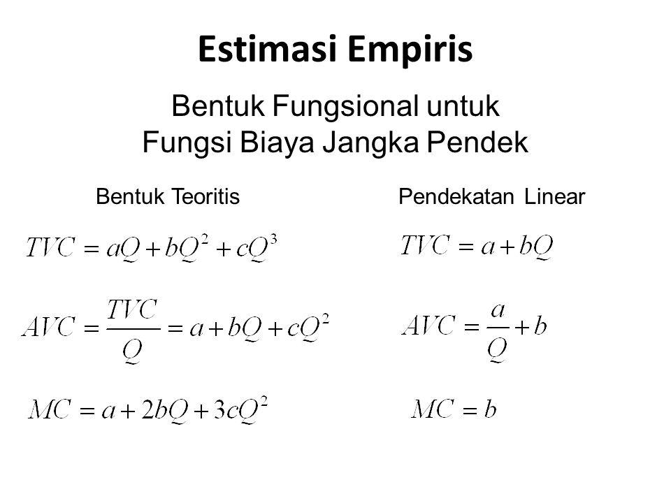 Estimasi Empiris Bentuk Fungsional untuk Fungsi Biaya Jangka Pendek Bentuk TeoritisPendekatan Linear