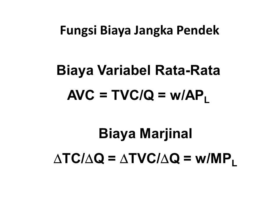 Biaya Variabel Rata-Rata AVC = TVC/Q = w/AP L Fungsi Biaya Jangka Pendek Biaya Marjinal  TC/  Q =  TVC/  Q = w/MP L