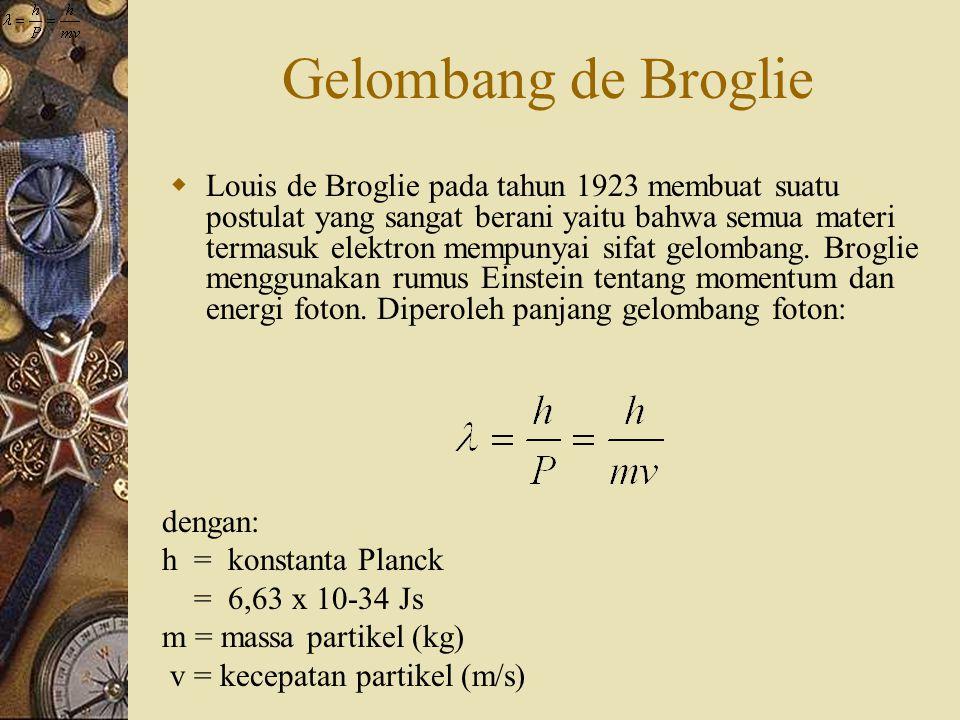 Gelombang de Broglie  Louis de Broglie pada tahun 1923 membuat suatu postulat yang sangat berani yaitu bahwa semua materi termasuk elektron mempunyai sifat gelombang.