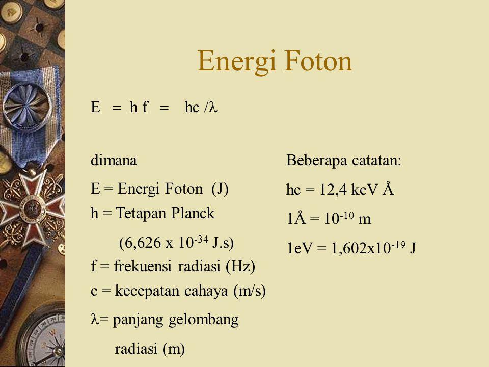 Energi Foton E  h f  hc / dimana E = Energi Foton (J) h = Tetapan Planck (6,626 x 10 -34 J.s) f = frekuensi radiasi (Hz) c = kecepatan cahaya (m/s) = panjang gelombang radiasi (m) Beberapa catatan: hc = 12,4 keV Å 1Å = 10 -10 m 1eV = 1,602x10 -19 J