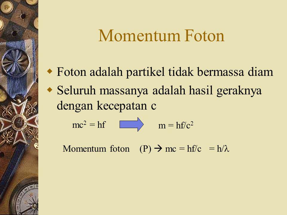 Momentum Foton  Foton adalah partikel tidak bermassa diam  Seluruh massanya adalah hasil geraknya dengan kecepatan c mc 2 = hf m = hf/c 2 Momentum foton (P)  mc = hf/c = h/
