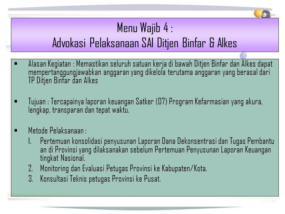 Menu Wajib 4 : Advokasi Pelaksanaan SAI Ditjen Binfar & Alkes Alasan Kegiatan : Memastikan seluruh satuan kerja di bawah Ditjen Binfar dan Alkes dapat