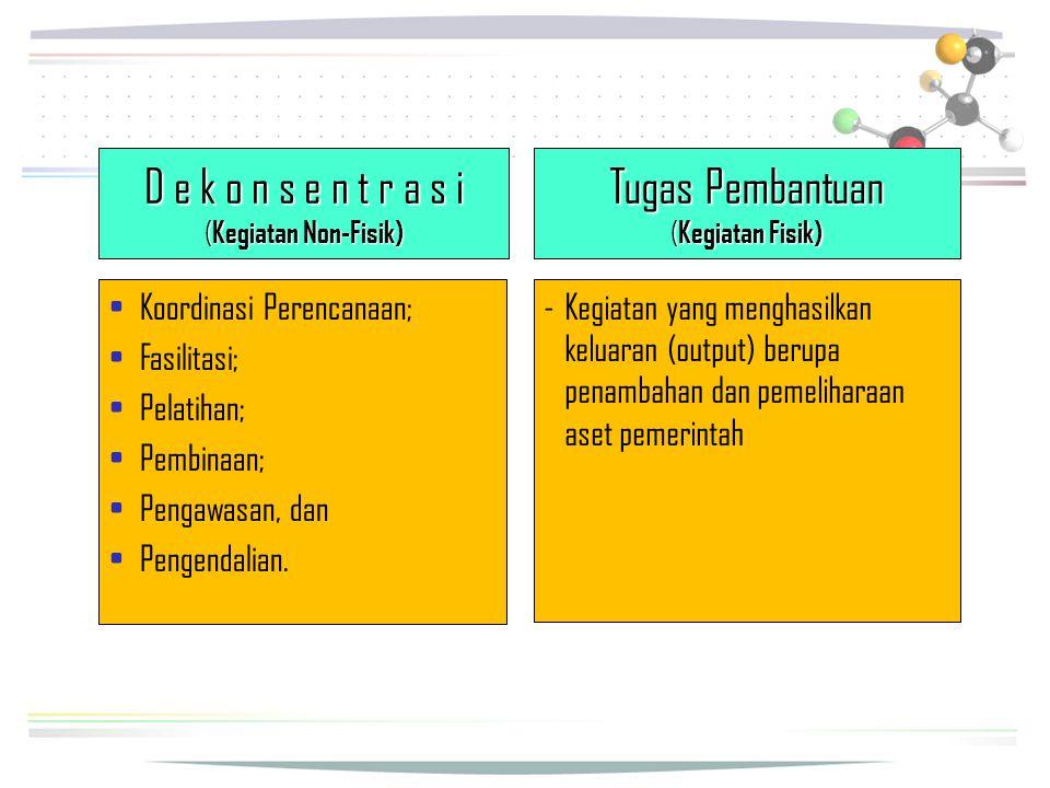 D e k o n s e n t r a s i ( Kegiatan Non-Fisik) Koordinasi Perencanaan; Fasilitasi; Pelatihan; Pembinaan; Pengawasan, dan Pengendalian. Tugas Pembantu
