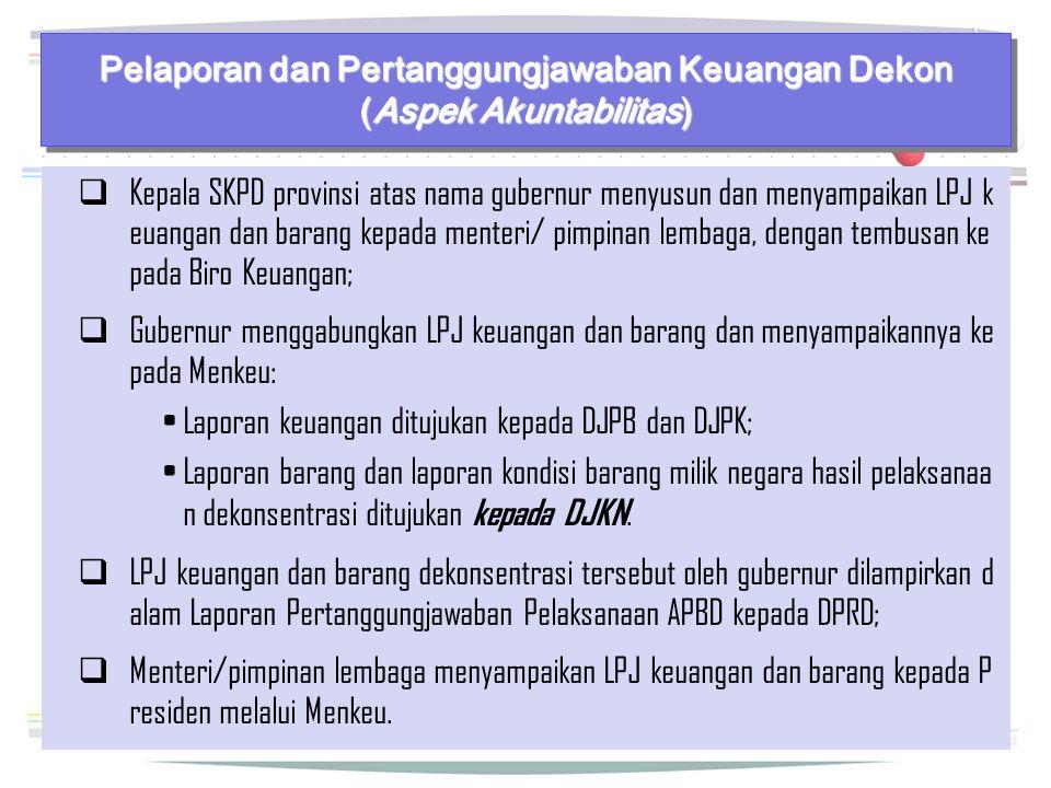  Kepala SKPD provinsi atas nama gubernur menyusun dan menyampaikan LPJ k euangan dan barang kepada menteri/ pimpinan lembaga, dengan tembusan ke pada