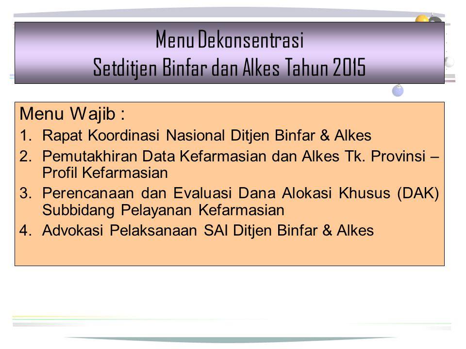 Menu Dekonsentrasi Setditjen Binfar dan Alkes Tahun 2015 Menu Wajib : 1.Rapat Koordinasi Nasional Ditjen Binfar & Alkes 2.Pemutakhiran Data Kefarmasia