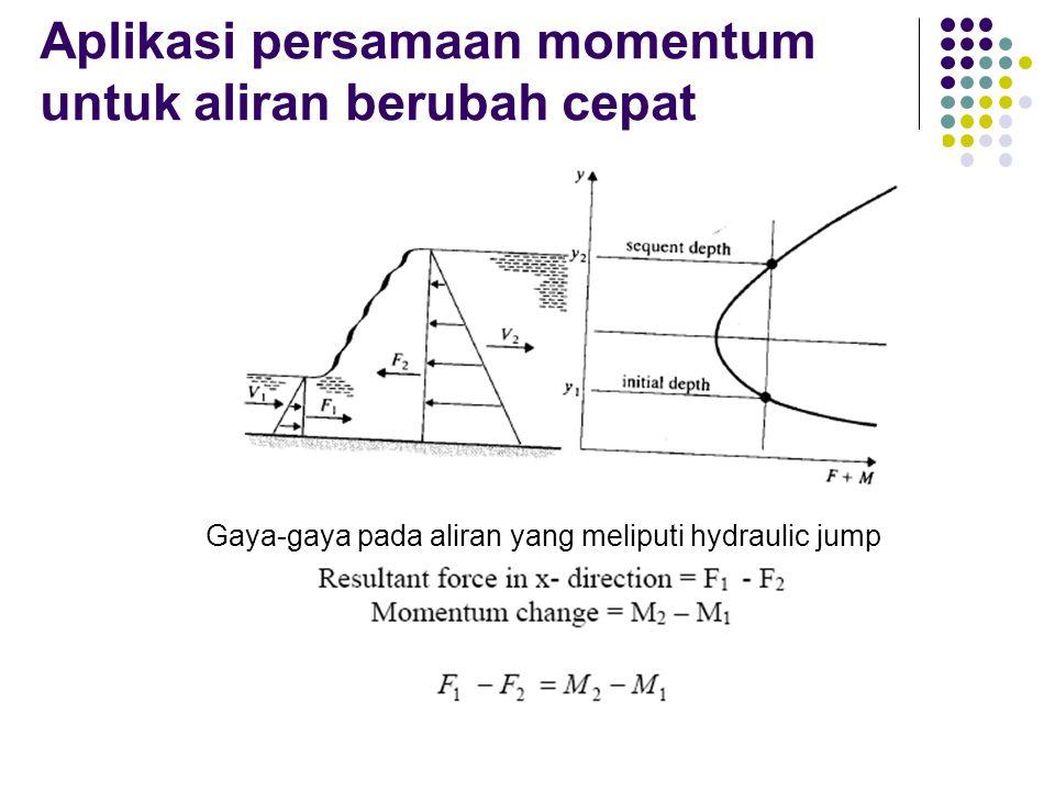 Aplikasi persamaan momentum untuk aliran berubah cepat Gaya-gaya pada aliran yang meliputi hydraulic jump