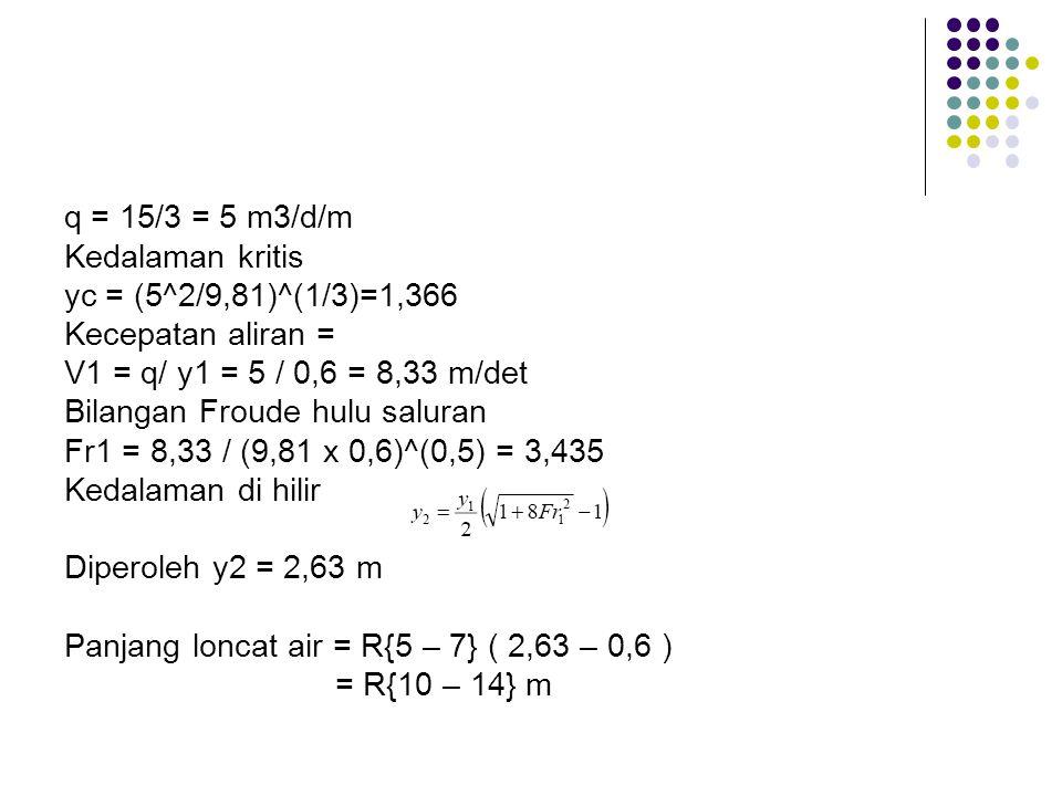 q = 15/3 = 5 m3/d/m Kedalaman kritis yc = (5^2/9,81)^(1/3)=1,366 Kecepatan aliran = V1 = q/ y1 = 5 / 0,6 = 8,33 m/det Bilangan Froude hulu saluran Fr1
