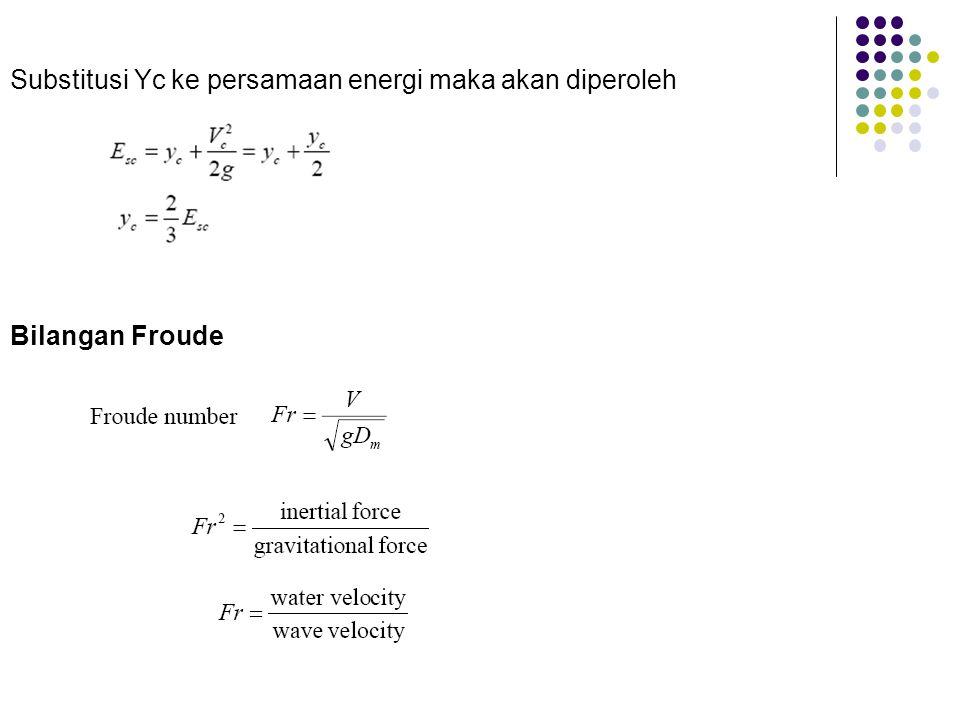 Substitusi Yc ke persamaan energi maka akan diperoleh Bilangan Froude