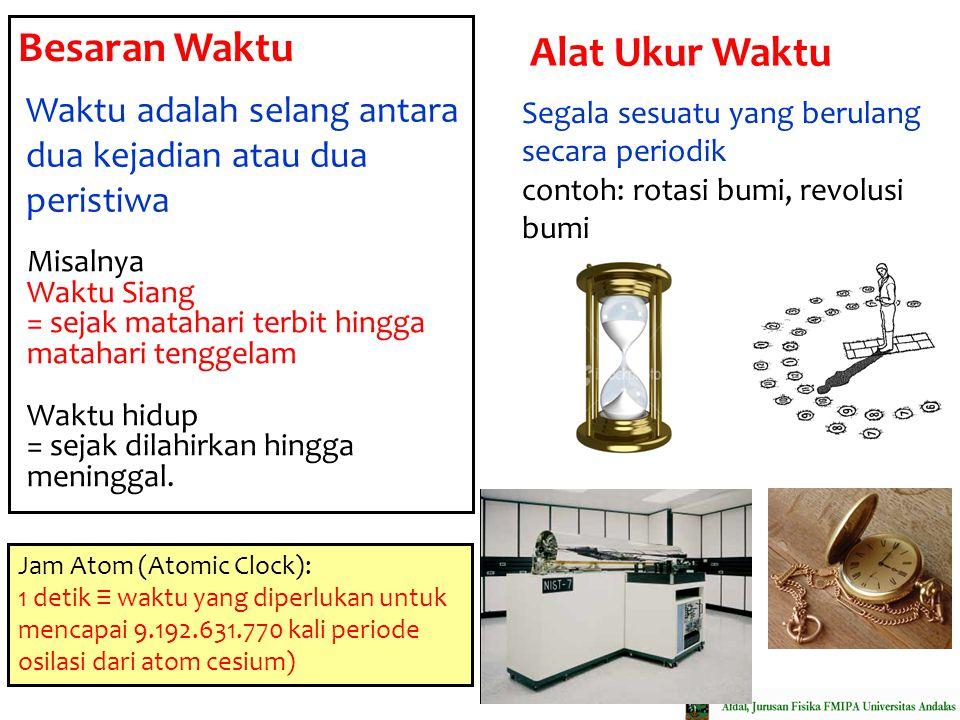 Besaran Waktu Waktu adalah selang antara dua kejadian atau dua peristiwa Misalnya Waktu Siang = sejak matahari terbit hingga matahari tenggelam Waktu