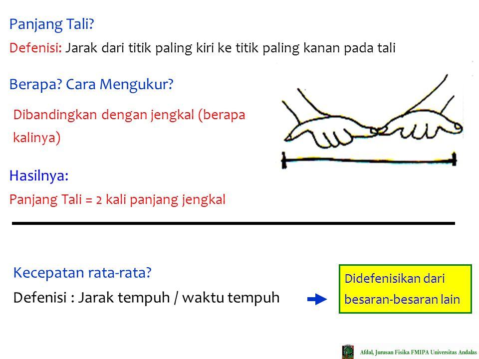 Panjang Tali? Defenisi: Jarak dari titik paling kiri ke titik paling kanan pada tali Berapa? Cara Mengukur? Hasilnya: Panjang Tali = 2 kali panjang je