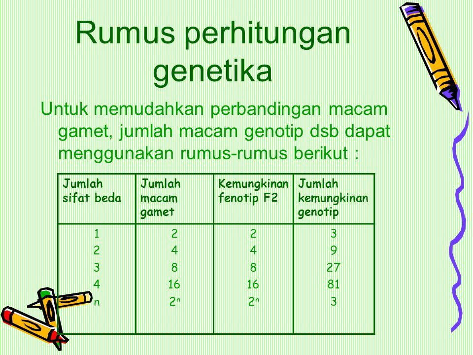 Dari penyilangan di atas diperoleh: Bulat kuning :no:1,2,3,4,5,7,9,10,13 =9 bh Bulat hijau :no:6,8,14 = 3 bh Keriput kuning :no:11,12,15 = 3 bh Keripu