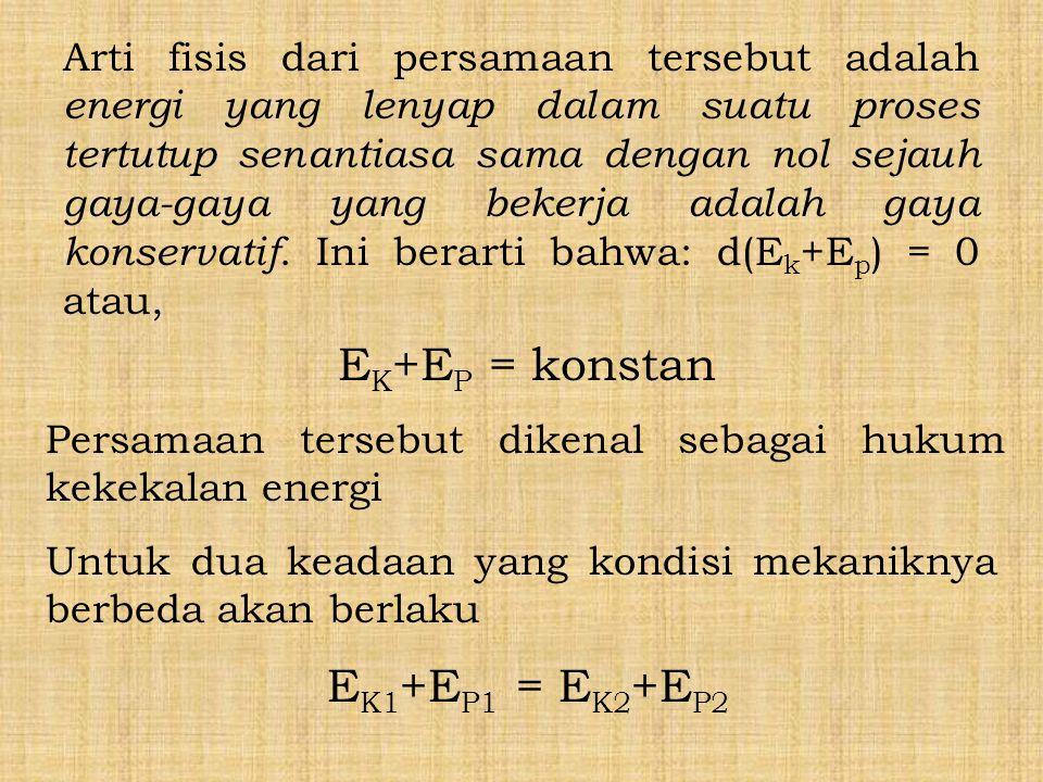 Arti fisis dari persamaan tersebut adalah energi yang lenyap dalam suatu proses tertutup senantiasa sama dengan nol sejauh gaya-gaya yang bekerja adal