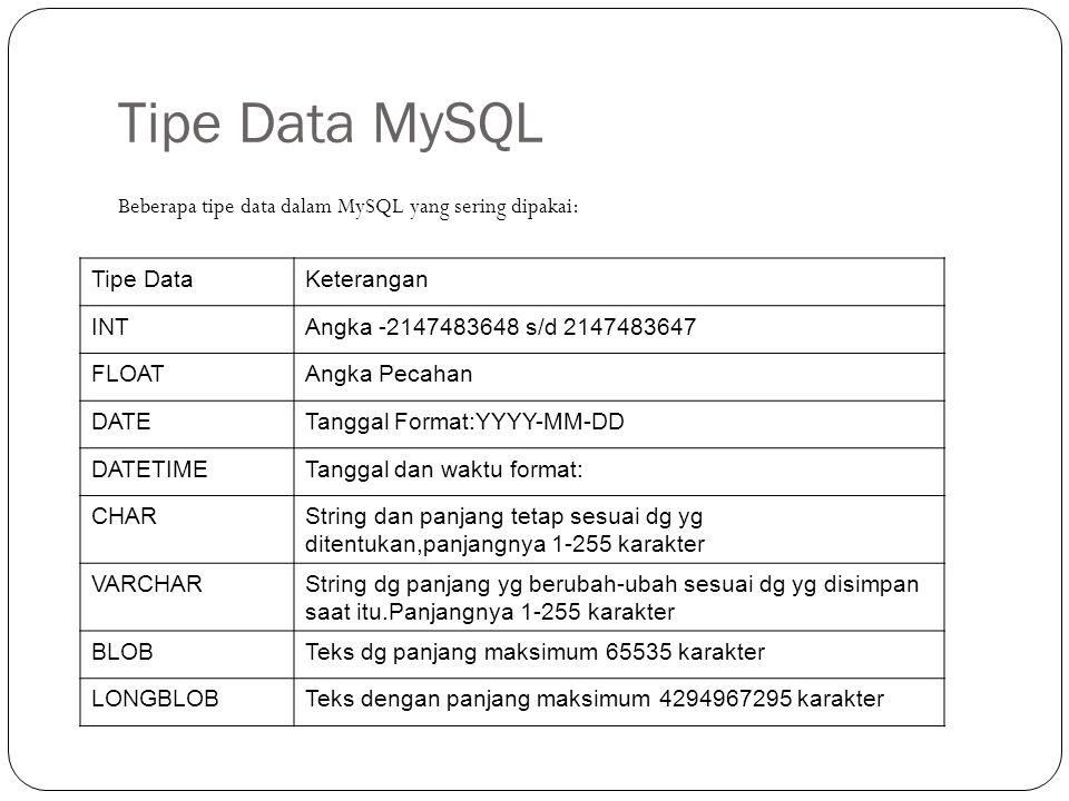 Tipe Data MySQL Beberapa tipe data dalam MySQL yang sering dipakai: Tipe DataKeterangan INTAngka -2147483648 s/d 2147483647 FLOATAngka Pecahan DATETanggal Format:YYYY-MM-DD DATETIMETanggal dan waktu format: CHARString dan panjang tetap sesuai dg yg ditentukan,panjangnya 1-255 karakter VARCHARString dg panjang yg berubah-ubah sesuai dg yg disimpan saat itu.Panjangnya 1-255 karakter BLOBTeks dg panjang maksimum 65535 karakter LONGBLOBTeks dengan panjang maksimum 4294967295 karakter