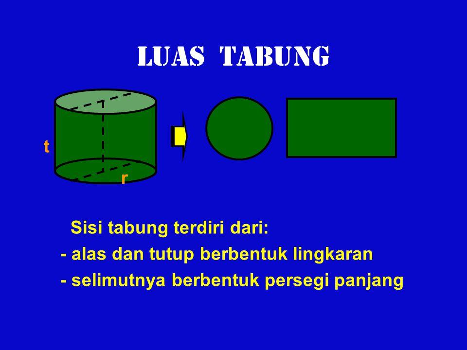LUAS TABUNG Sisi tabung terdiri dari: - alas dan tutup berbentuk lingkaran - selimutnya berbentuk persegi panjang r t
