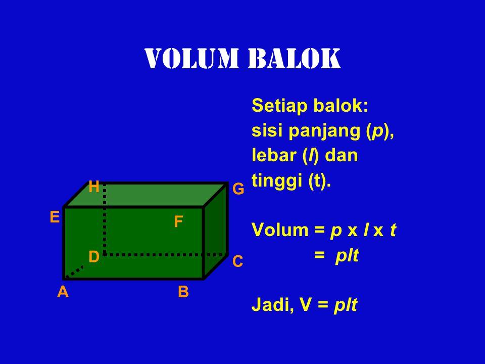 VOLUM BALOK Setiap balok: sisi panjang (p), lebar (l) dan tinggi (t). Volum = p x l x t = plt Jadi, V = plt A H E F D C B G