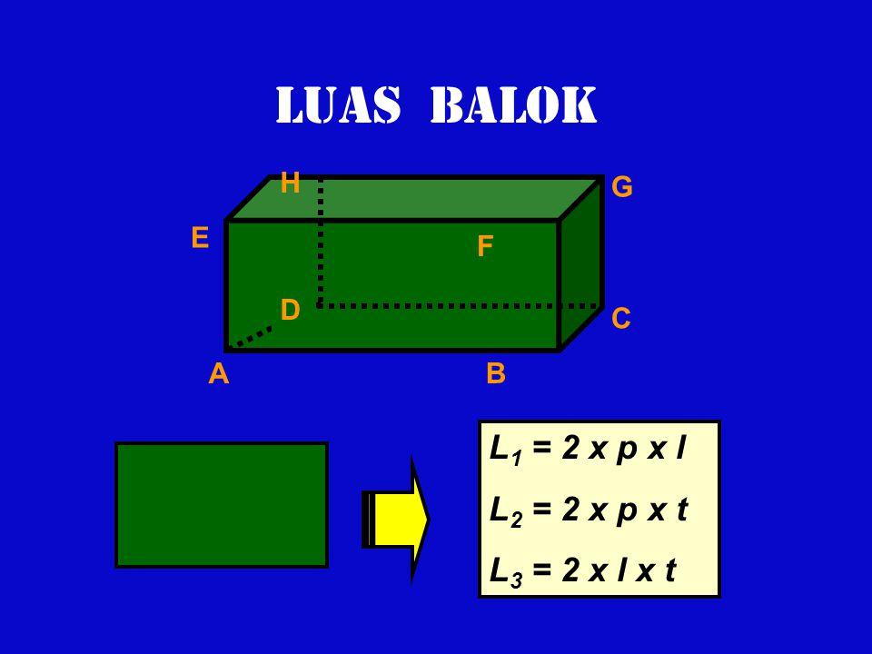 Pembahasan a.p = 12 cm, l = 8 cm, t = 6 cm V = p.