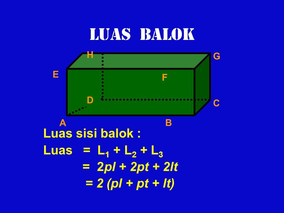 LUAS BALOK Luas sisi balok : Luas = L 1 + L 2 + L 3 = 2pl + 2pt + 2lt = 2 (pl + pt + lt) A H E F D C B G