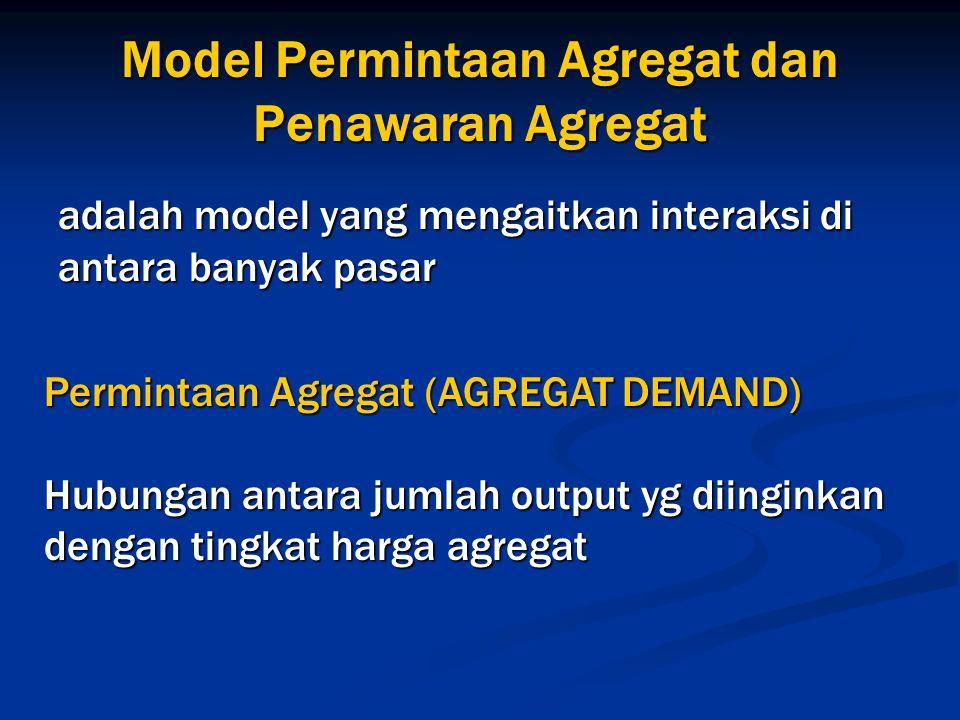 Model Permintaan Agregat dan Penawaran Agregat adalah model yang mengaitkan interaksi di antara banyak pasar Permintaan Agregat (AGREGAT DEMAND) Hubun