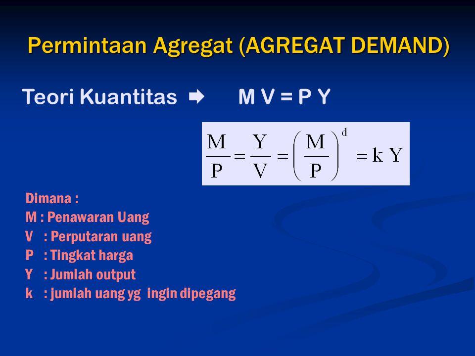Permintaan Agregat (AGREGAT DEMAND) Teori Kuantitas  M V = P Y Dimana : M : Penawaran Uang V : Perputaran uang P : Tingkat harga Y : Jumlah output k
