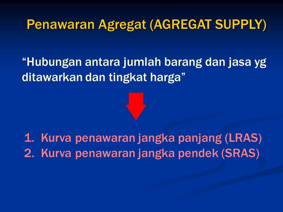 """Hubungan antara jumlah barang dan jasa yg ditawarkan dan tingkat harga"" Penawaran Agregat (AGREGAT SUPPLY) 1.Kurva penawaran jangka panjang (LRAS) 2."