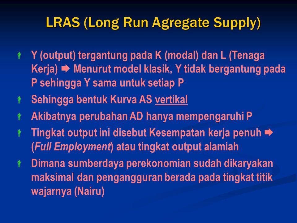 LRAS (Long Run Agregate Supply) YY (output) tergantung pada K (modal) dan L (Tenaga Kerja)  Menurut model klasik, Y tidak bergantung pada P sehingg