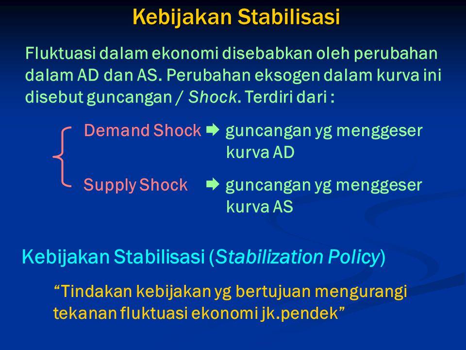 Kebijakan Stabilisasi Fluktuasi dalam ekonomi disebabkan oleh perubahan dalam AD dan AS. Perubahan eksogen dalam kurva ini disebut guncangan / Shock.